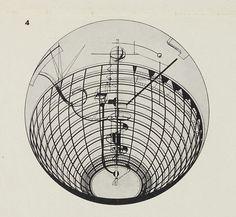 """Andreas Weininger. Bauhaus 1-3 1927, 2  """"das kugeltheater von andreas weininger. eine antwort auf die frage des raumtheaters, problem des zukünftigen theaters. -- die raumbühne, das raumtheater als der ort des mechanischen schauspiels. die bewegung ausgangspunkt aller primären mittel, wie raum, körper, fläche, linie, punkt; farbe, licht; ton, geräusch; zu einer mechanischen synthese gestaltet (im gegensatz zur statischen synthese in der architektur)"""""""