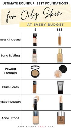 The ultimate roundup of the best foundations for Oily Skin, updated for Options for drugstore and luxury foundations and best for full coverage and long lasting.Find something for your unique needs. Best Foundation For Oily Skin, Best Drugstore Foundation, Oil Free Foundation, Best Drugstore Makeup, Best Eyebrow Products, Best Face Products, Best Long Lasting Foundation, Beauty Products For Oily Skin, Best Foundation For Combination Skin
