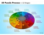 Components Circular Puzzle Process Powerpoint Slides And Ppt