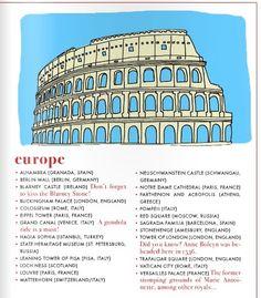Visit the Roman Colosseum