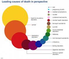 Serviciul britanic de Sănătate: Harta riscurilor de deces de-a lungul unei vieții » CursDeGuvernare.ro