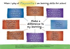 Playcentre and school readiness