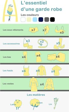 Capsule wardrobe - I& 50 and . after - Capsule wardrobe – I& 50 and … after Best Picture For minimalist outfit For Your Taste - Capsule Wardrobe, Look Boho, Tips & Tricks, Minimalist Wardrobe, Less Is More, Fashion Moda, Mode Inspiration, Mode Style, Slow Fashion