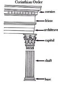 This photo describes a Corinthian Style pillar and its parts. I liked it and I chose it, because I found it really useful to help me understand and remember important things about this style.It says that the capital is decorated with acanthus(thistle)leaves. It also says other useful information.The Greeks didn't used this style very much, but it became very popular with the Romans.