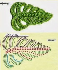 Easy Crochet Rose Flower Free Pattern in 9 Steps This Pin was discovered by Ton 4 beautiful leaves to crochet Marianacrochetvzla on – Artofit Crochet Leaf Patterns, Crochet Leaves, Crochet Motifs, Freeform Crochet, Crochet Diagram, Crochet Designs, Knitting Patterns, Crochet Puff Flower, Crochet Flower Tutorial