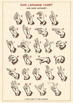 Cavallini Sign Language Decorative Wrap is fine Italian laid made paper with a reproduced vintage chart of the sign language alphabet.