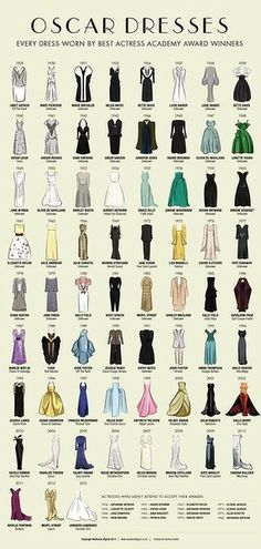 dresses worn by every best actress winner of the academy awards