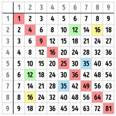 Multiplication Table X  Multiplication Tables  Printable