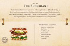 14. The Bohemian Cheeseburger Recipe | 40 Mouth-Watering American Hamburger Recipes Everyone Loves