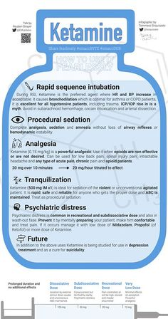 How to use ketamine fearlessly by Reuben Strayer Infograph… Pharmacology Nursing, Icu Nursing, Pediatric Nursing, Nursing Notes, Funny Nursing, Nursing School Tips, Nursing Tips, Nursing Schools, Nursing Programs