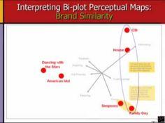 Bi-plot Simulator Perceptual Map, Plot Map, Communication, Tools, Marketing, Instruments, Communication Illustrations