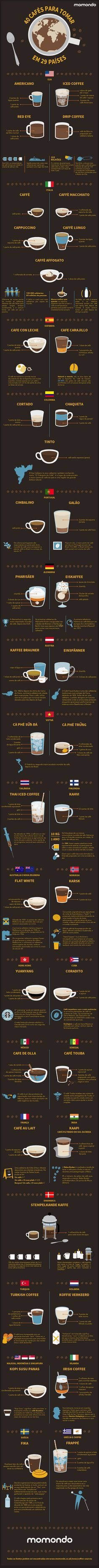 Coffee Tips That Can Work For You! - Useful Coffee Tips and Guide I Love Coffee, Coffee Break, My Coffee, Coffee Cafe, Coffee Drinks, Coffee Shop, Coffee Lovers, Coffee Barista, Coffee Recipes