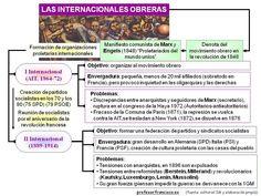 Profesor de Historia, Geografía y Arte: Movimiento obrero