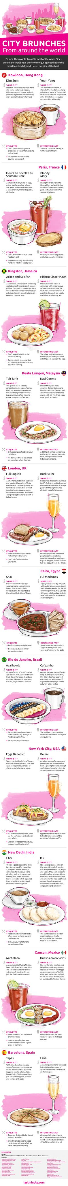 Different Cities Around The World And Their Brunches - Infographic