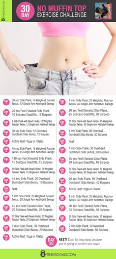 If you stick to the muffin top exercise challenge for the full 30 days, you're going to get the results you want: a smooth tummy free of love handles!