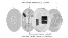 ә | Технологическая компания ЭМИИА, #emonocle TECHNOLOGY ЭМИИА, Technology Company EMIIA, Имонокль