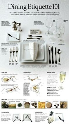 "A good chart on basic dining etiquette. I especially like that this illustrates the difference between putting the knife and fork in the ""rest"" position"" and the ""finished"" position, although I was taught to signal a finished meal with the knife and fork placed a little higher on the side of the plate. A lot of people (including a few ""experts"") mistakenly treat the rest position as a sign that they are done with the meal."