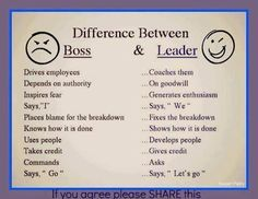"Difference between a ""Boss"" and a ""Leader"""