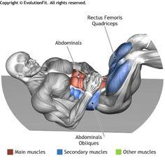 ABDOMINALS -  LEGS PULL IN