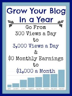 Grow Your Blog In a Year earn a thousand dollars a month