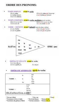 Ordre des pronoms personnels / oral en binômes