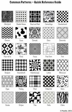 Pies Etc.: Free PDF - Quick Reference Guide to Common Patterns! Design Textile, Design Floral, Fabric Design, Zentangle Patterns, Textile Patterns, Print Patterns, Zentangles, Ethnic Patterns, Pattern Names
