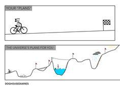 Men plan. God laughs.