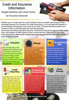 Some cool tips to save money with your car insurance