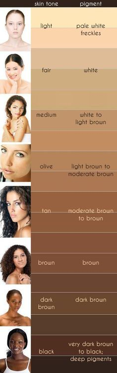 Looking for a flawless look here a handy chart to help you guide you to perfect shade. Shop Avon Flawless today online at www.youravon.com/my1724 Regularly $12 on sale for $8.99 hurry this sale want last long. Shop Avon online today!!