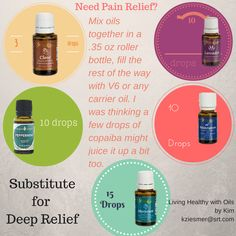 Young Living Essential Oils: Pain - substitute for Deep Relief