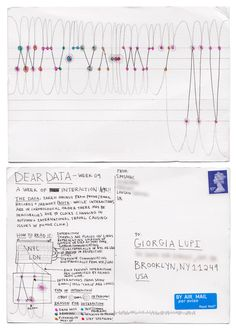 Dear-Data (www.dear-data.com) Week 09 - A week of Giorgia and Stefanie! postcard by Stefanie