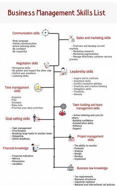 Business Management Skills Business Skills & Software - Business Management - Ideas of Business Management - Business Management Skills Business Skills & Software Small Business Plan, Starting A Business, Business Planning, Business Tips, Business Infographics, Successful Business, Business Software, Startup Business Plan, Free Business Plan