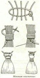 Macrame - Knot weaving: Weaving lessons for macrame, embedding the thread ends after weaving Yarn Crafts, Diy And Crafts, Arts And Crafts, Macrame Knots, Micro Macrame, Diy Tassel, Tassels, Tassel Jewelry, Passementerie