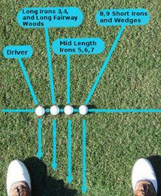 Golf Ball Position Chart Golf Info Guide