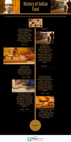 Learn about indian recipes and indian spices history here. Indian Street Food, Indian Kitchen, India Food, Bristol, Indian Food Recipes, Side Dishes, Infographic, Learning, History