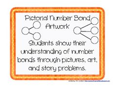 Addition Number Bonds with Artwork and Story Problems - Singapore math 2nd Grade Math, Second Grade, Math In Focus, Teaching Math, Teaching Ideas, Singapore Math, Number Bonds, Create Picture, Making 10