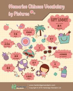 Memorise Chinese vocabulary by pictures 2