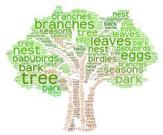 Create Word Cloud, Word Cloud Art, Word Clouds, Create Words, Respect Words, Cloud Typography, Gimp Photo Editing, Family Tree Art, Word Art Design