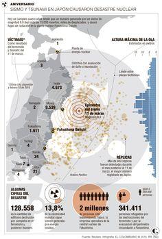 Japón no olvida tsunami tras 4 años
