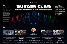 Buger King, Study Board, Digital Campaign, King Power, Best Ads, Ads Creative, Concept Board, Great Words, Experiential