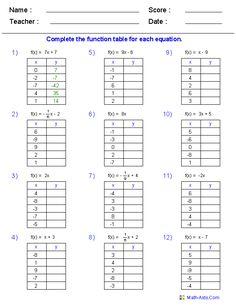 170 Best Algebra (CT) images in 2019   School, Classroom ...