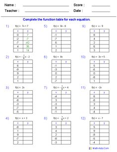 FREE website to generate math worksheets - tons of topics.....easy ...
