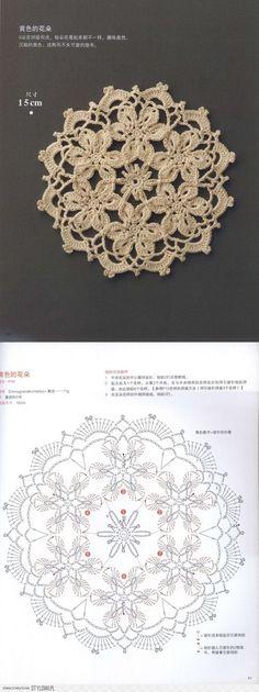 Raffinato ed elegante centrino all'uncinetto con motivi di fiori. fonte:http://www.liveinternet.ru/users/3734402/rubric/1455248/