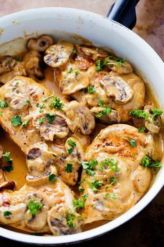 A creamy and delicious classic italian dish that is ready in under 30 minutes!   The creamy sauce is full of flavor and mushrooms and will be one of the best things that you make!  I had plans to share another recipe with you today but this was so amazing that I could not wait …