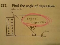 Angle of depression. If we are going to parallel this to sherlock, though, my guess is that the angle of depression would be obtuse, not acute...