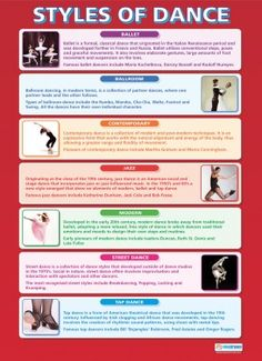 Styles of Dance Poster
