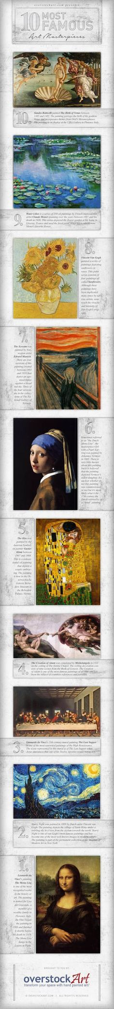 10 Most Famous Art Masterpieces Infographic
