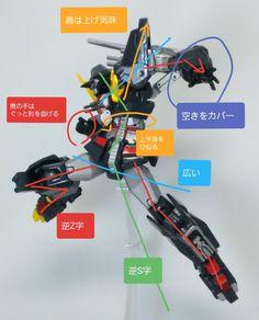 Barbatos Lupus Rex, Manga Tutorial, Figure Poses, Dynamic Poses, Gundam Model, Pose Reference, Transformers, Survival, Action
