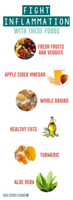 Foods for Reducing Inflammation