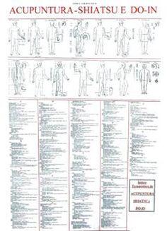 Mapa Resumo de pontos e funções para Acupuntura, Shiatsu e Do-In - Carone (111-006)
